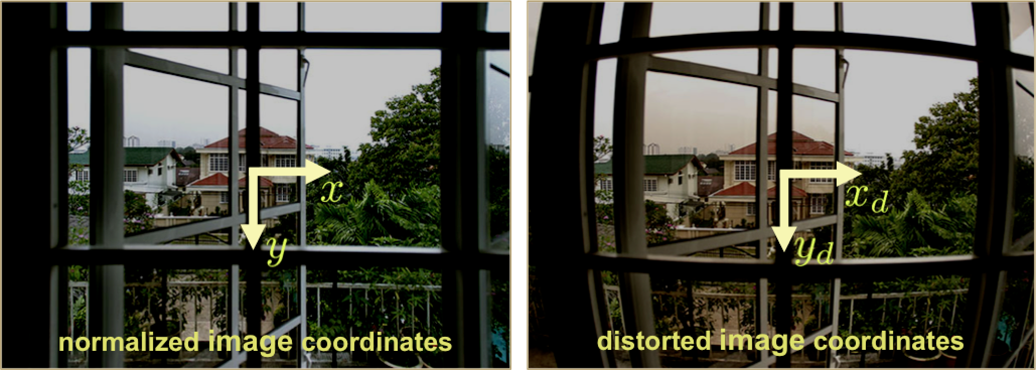 3D Photography / Camera Calibration